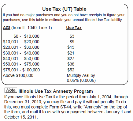 Line 22 Of Your Illinois State Taxes IL-1040, or Reporting Sales ...