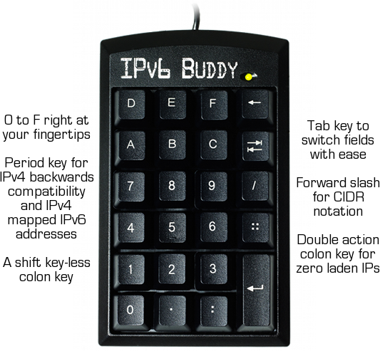ipv6 buddy Hexadecimal Numpad eases your IPv6 conversion
