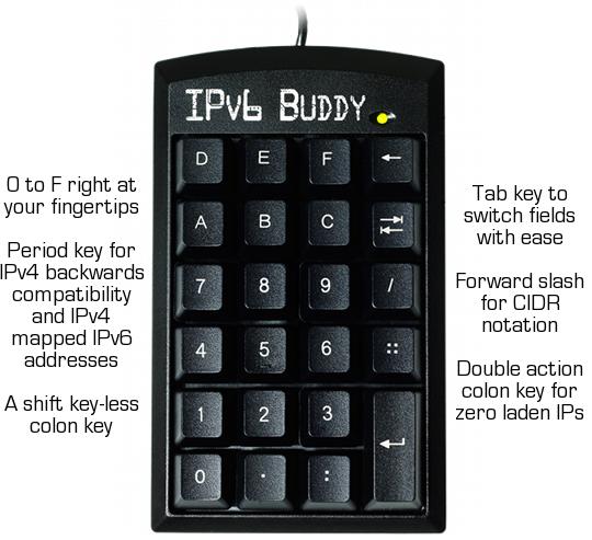 ipv6 buddy Hexadecimal Numpad eases your IPv6 conversion