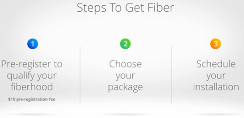 steps 500x242 Bandwidth flows like water in Kansas City with Google Fiber