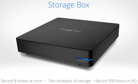 storagebox Bandwidth flows like water in Kansas City with Google Fiber
