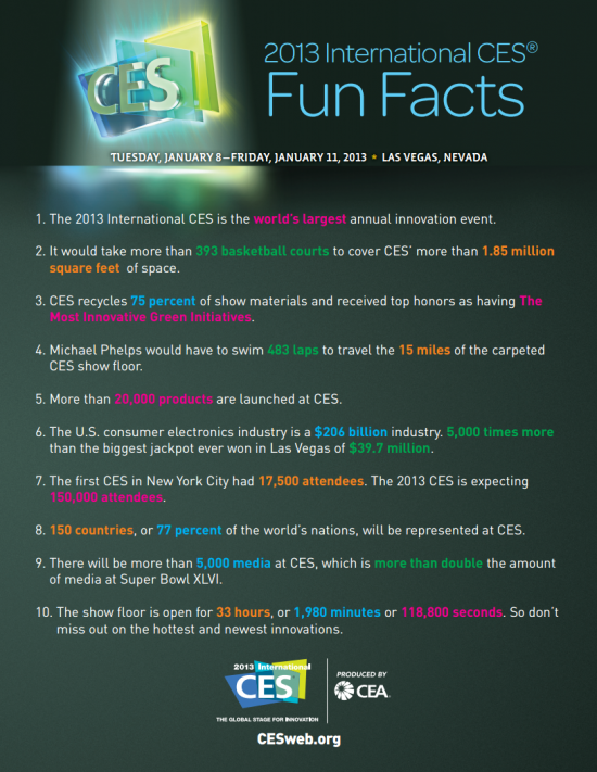 CES 2013 infographic